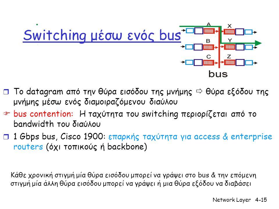 Network Layer4-15 Switching μέσω ενός bus r To datagram από την θύρα εισόδου της μνήμης  θύρα εξόδου της μνήμης μέσω ενός διαμοιραζόμενου διαύλου  bus contention: Η ταχύτητα του switching περιορίζεται από το bandwidth του διαύλου r 1 Gbps bus, Cisco 1900: επαρκής ταχύτητα για access & enterprise routers (όχι τοπικούς ή backbone) Κάθε χρονική στιγμή μία θύρα εισόδου μπορεί να γράψει στο bus & την επόμενη στιγμή μία άλλη θύρα εισόδου μπορεί να γράψει ή μια θύρα εξόδου να διαβάσει