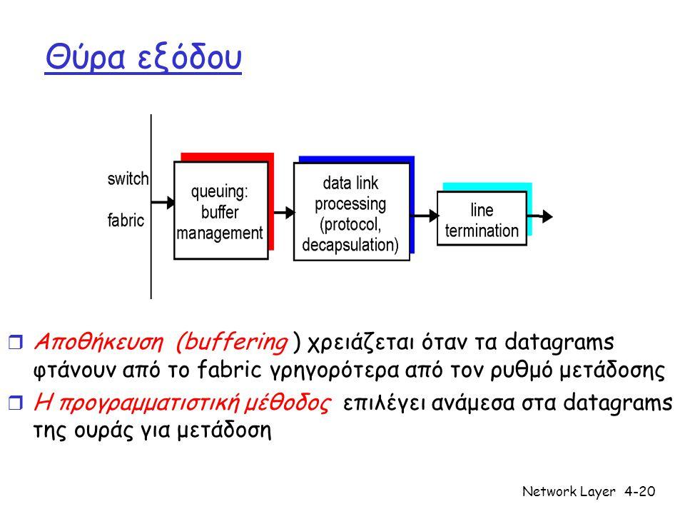 Network Layer4-20 Θύρα εξόδου r Αποθήκευση (buffering ) χρειάζεται όταν τα datagrams φτάνουν από το fabric γρηγορότερα από τον ρυθμό μετάδοσης r Η προγραμματιστική μέθοδος επιλέγει ανάμεσα στα datagrams της ουράς για μετάδοση