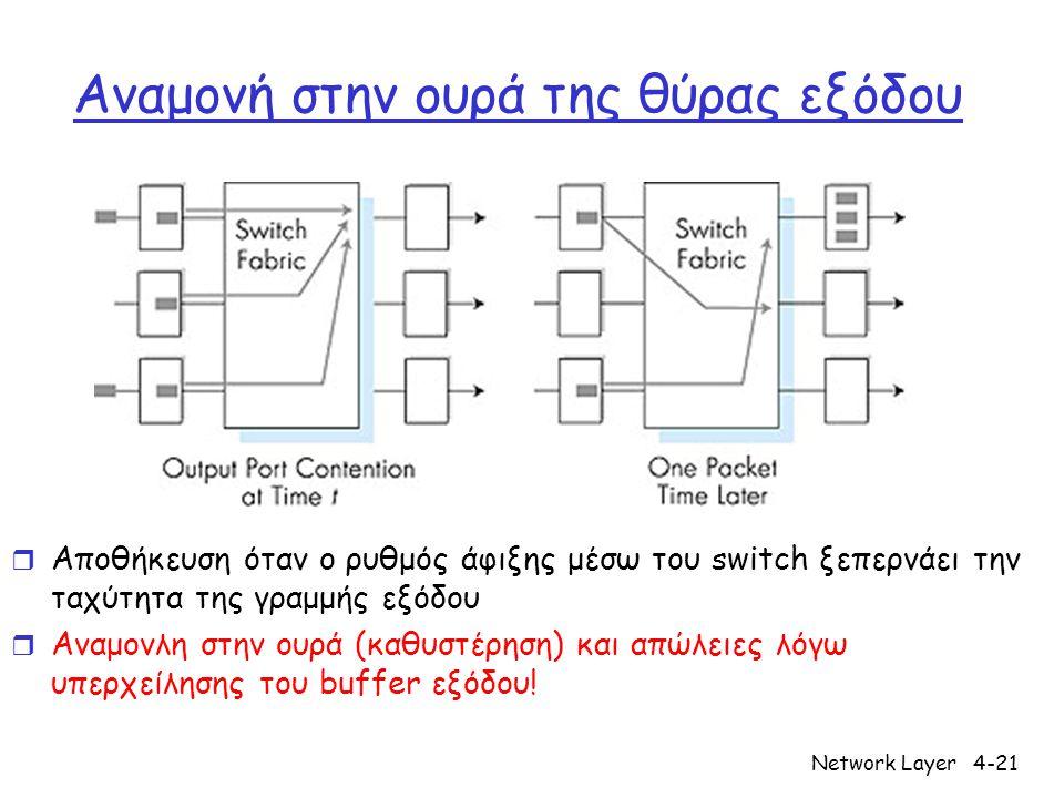 Network Layer4-21 Αναμονή στην ουρά της θύρας εξόδου r Αποθήκευση όταν ο ρυθμός άφιξης μέσω του switch ξεπερνάει την ταχύτητα της γραμμής εξόδου r Αναμονλη στην ουρά (καθυστέρηση) και απώλειες λόγω υπερχείλησης του buffer εξόδου!