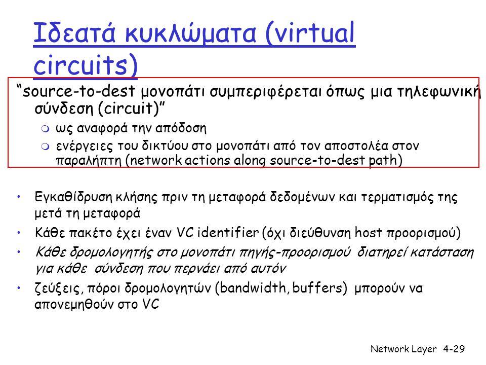 Network Layer4-29 Ιδεατά κυκλώματα (virtual circuits) Εγκαθίδρυση κλήσης πριν τη μεταφορά δεδομένων και τερματισμός της μετά τη μεταφορά Κάθε πακέτο έχει έναν VC identifier (όχι διεύθυνση host προορισμού) Κάθε δρομολογητής στο μονοπάτι πηγής-προορισμού διατηρεί κατάσταση για κάθε σύνδεση που περνάει από αυτόν ζεύξεις, πόροι δρομολογητών (bandwidth, buffers) μπορούν να απονεμηθούν στο VC source-to-dest μονοπάτι συμπεριφέρεται όπως μια τηλεφωνική σύνδεση (circuit) m ως αναφορά την απόδοση m ενέργειες του δικτύου στο μονοπάτι από τον αποστολέα στον παραλήπτη (network actions along source-to-dest path)