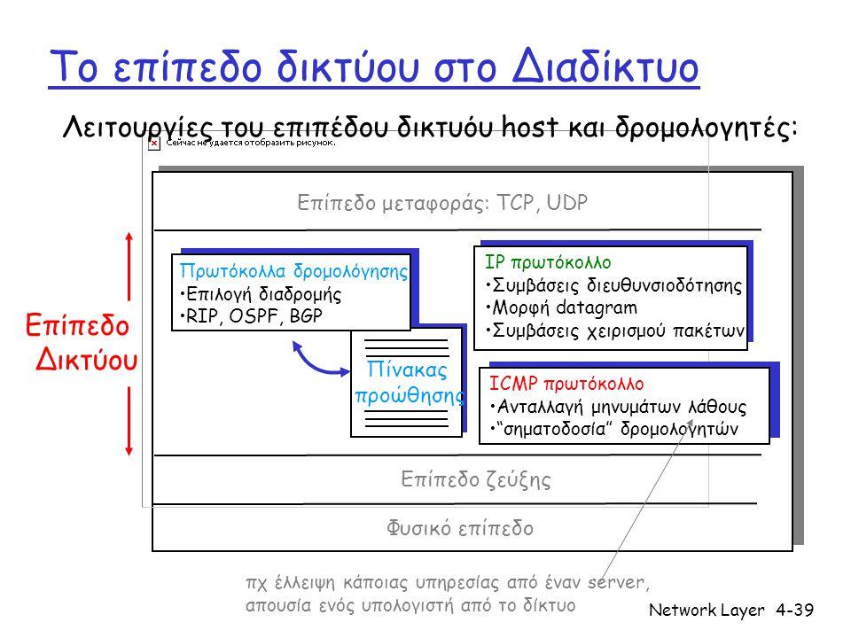 Network Layer4-39 Το επίπεδο δικτύου στο Διαδίκτυο Πίνακας προώθησης Λειτουργίες του επιπέδου δικτυόυ host και δρομολογητές: Πρωτόκολλα δρομολόγησης Επιλογή διαδρομής RIP, OSPF, BGP IP πρωτόκολλο Συμβάσεις διευθυνσιοδότησης Μορφή datagram Συμβάσεις χειρισμού πακέτων ICMP πρωτόκολλο Ανταλλαγή μηνυμάτων λάθους σηματοδοσία δρομολογητών Επίπεδο μεταφοράς: TCP, UDP Επίπεδο ζεύξης Φυσικό επίπεδο Επίπεδο Δικτύου πχ έλλειψη κάποιας υπηρεσίας από έναν server, απουσία ενός υπολογιστή από το δίκτυο
