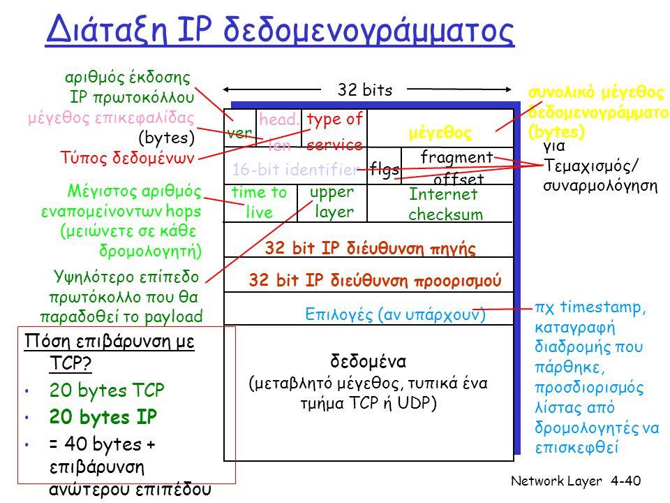 Network Layer4-40 Διάταξη IP δεδομενογράμματος ver μέγεθος 32 bits δεδομένα (μεταβλητό μέγεθος, τυπικά ένα τμήμα TCP ή UDP) 16-bit identifier Internet checksum time to live 32 bit IP διέυθυνση πηγής αριθμός έκδοσης IP πρωτοκόλλου μέγεθος επικεφαλίδας (bytes) Μέγιστος αριθμός εναπομείνοντων hops (μειώνετε σε κάθε δρομολογητή) για Τεμαχισμός/ συναρμολόγηση συνολικό μέγεθος δεδομενογράμματος (bytes) Υψηλότερο επίπεδο πρωτόκολλο που θα παραδοθεί το payload head.