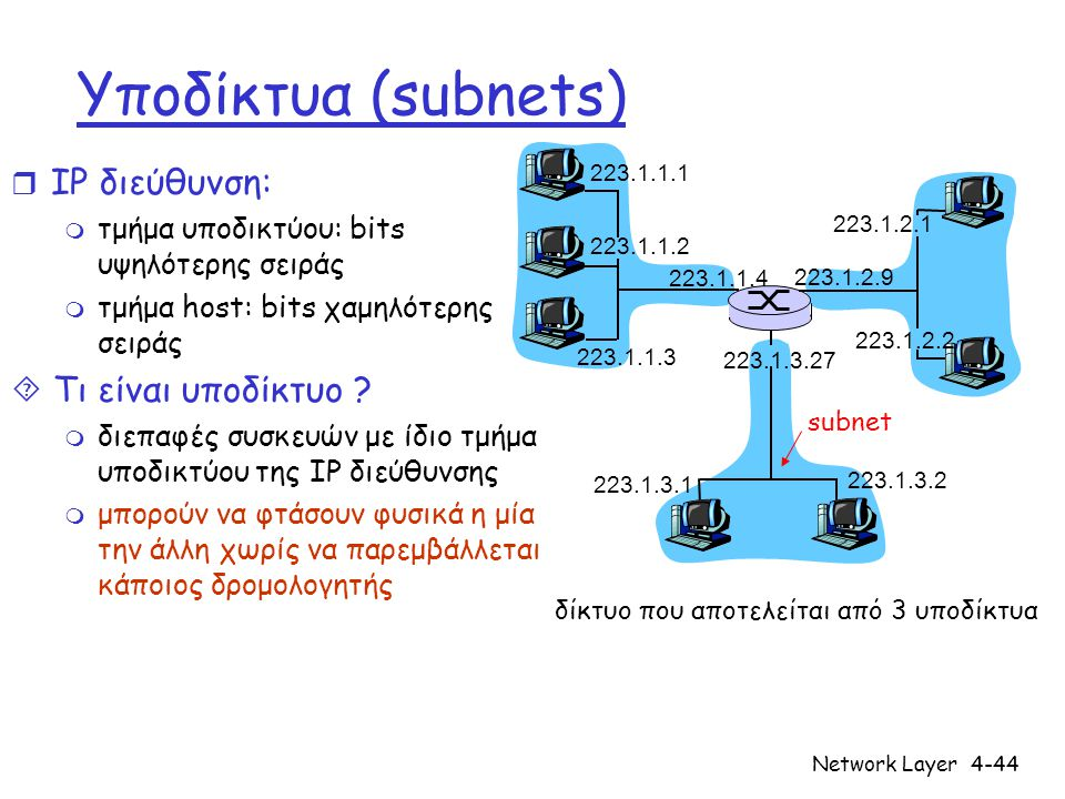 Network Layer4-44 Υποδίκτυα (subnets) r IP διεύθυνση: m τμήμα υποδικτύου: bits υψηλότερης σειράς m τμήμα host: bits χαμηλότερης σειράς  Τι είναι υποδίκτυο .