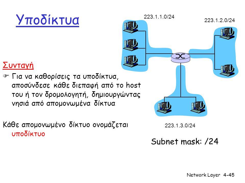 Network Layer4-45 Υποδίκτυα 223.1.1.0/24 223.1.2.0/24 223.1.3.0/24 Συνταγή  Για να καθορίσεις τα υποδίκτυα, αποσύνδεσε κάθε διεπαφή από το host του ή τον δρομολογητή, δημιουργώντας νησιά από απομονωμένα δίκτυα Κάθε απομονωμένο δίκτυο ονομάζεται υποδίκτυο Subnet mask: /24