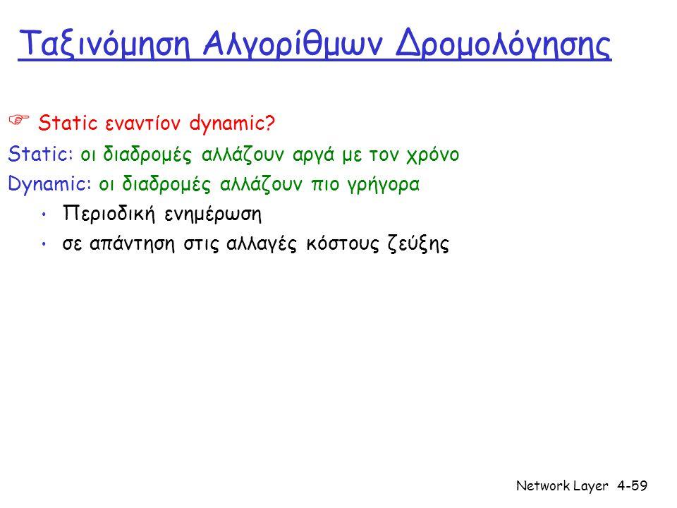 Network Layer4-59 Ταξινόμηση Αλγορίθμων Δρομολόγησης  Static εναντίον dynamic.