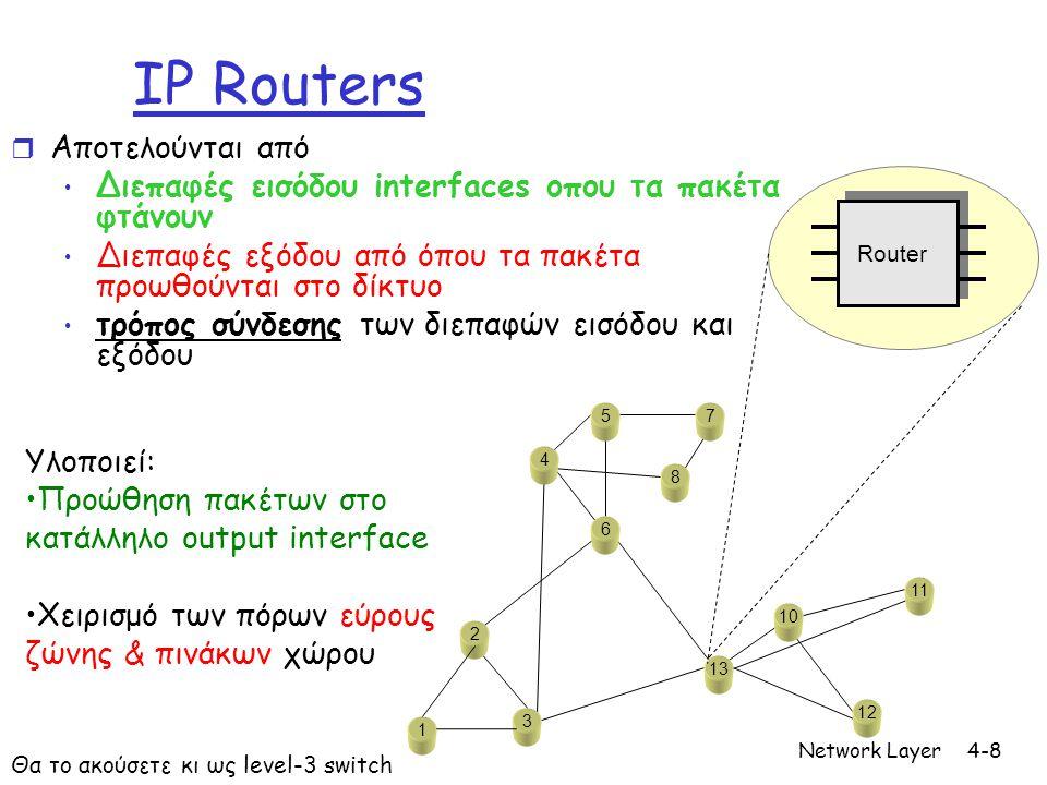 Network Layer4-8 IP Routers 6 7 8 5 4 3 1 2 12 10 13 11 Router r Aποτελούνται από Διεπαφές εισόδου interfaces οπου τα πακέτα φτάνουν Διεπαφές εξόδου από όπου τα πακέτα προωθούνται στο δίκτυο τρόπος σύνδεσης των διεπαφών εισόδου και εξόδου Υλοποιεί: Προώθηση πακέτων στο κατάλληλο output interface Χειρισμό των πόρων εύρους ζώνης & πινάκων χώρου Θα το ακούσετε κι ως level-3 switch