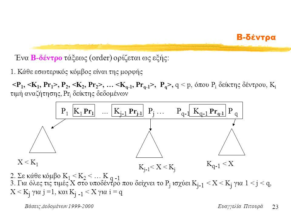 Βάσεις Δεδομένων 1999-2000 Ευαγγελία Πιτουρά 23 Β-δέντρα Ένα Β-δέντρο τάξεως (order) ορίζεται ως εξής: 1.
