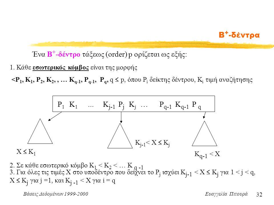 Βάσεις Δεδομένων 1999-2000 Ευαγγελία Πιτουρά 32 Β + -δέντρα Ένα Β + -δέντρο τάξεως (order) p ορίζεται ως εξής: 1.