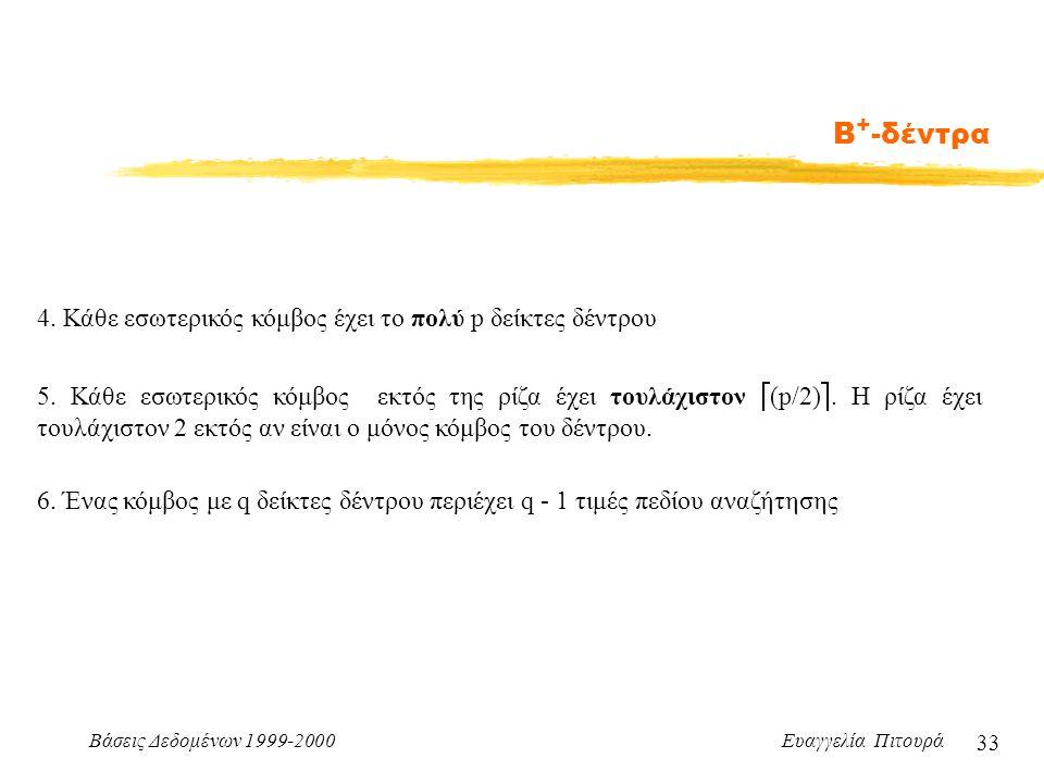Βάσεις Δεδομένων 1999-2000 Ευαγγελία Πιτουρά 33 Β + -δέντρα 6.