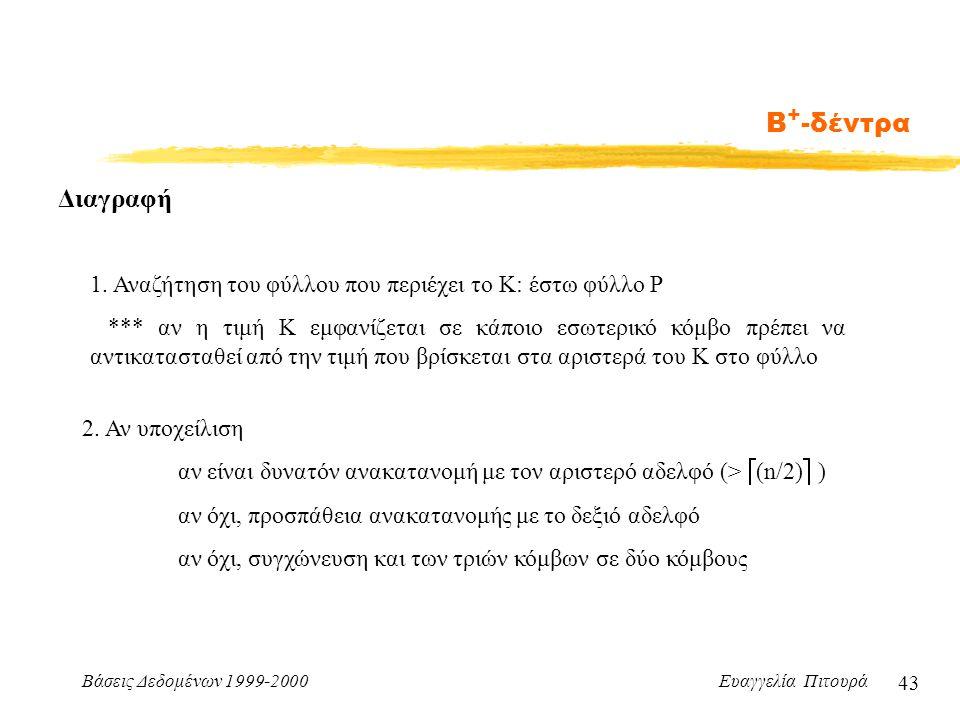 Βάσεις Δεδομένων 1999-2000 Ευαγγελία Πιτουρά 43 Β + -δέντρα Διαγραφή 1.