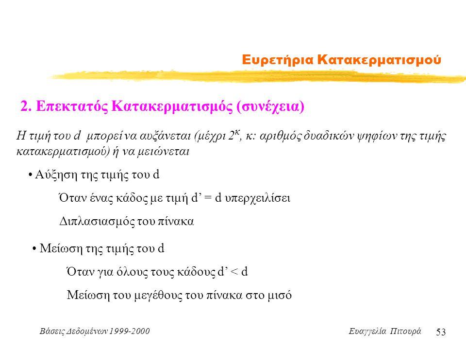 Βάσεις Δεδομένων 1999-2000 Ευαγγελία Πιτουρά 53 Ευρετήρια Κατακερματισμού 2.