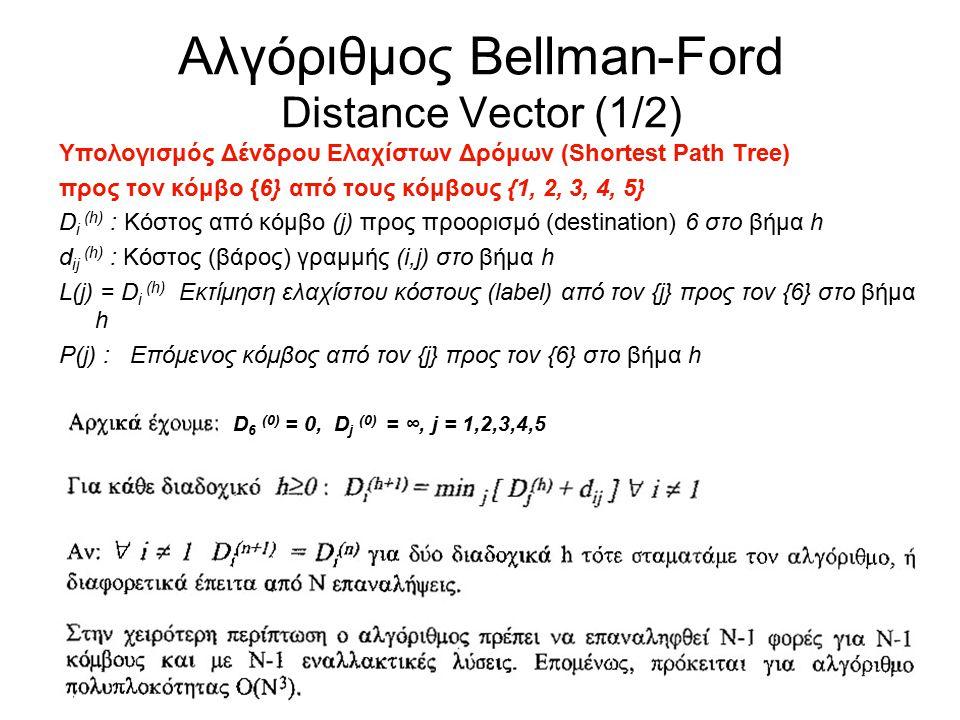 Αλγόριθμος Bellman-Ford Distance Vector (1/2) Υπολογισμός Δένδρου Ελαχίστων Δρόμων (Shortest Path Tree) προς τον κόμβο {6} από τους κόμβους {1, 2, 3, 4, 5} D i (h) : Κόστος από κόμβο (j) προς προορισμό (destination) 6 στο βήμα h d ij (h) : Κόστος (βάρος) γραμμής (i,j) στο βήμα h L(j) = D i (h) Εκτίμηση ελαχίστου κόστους (label) από τον {j} προς τον {6} στο βήμα h P(j) : Επόμενος κόμβος από τον {j} προς τον {6} στο βήμα h D 6 (0) = 0, D j (0) = ∞, j = 1,2,3,4,5