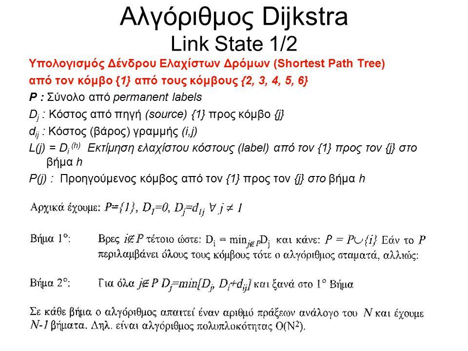 Αλγόριθμος Dijkstra Link State 1/2 Υπολογισμός Δένδρου Ελαχίστων Δρόμων (Shortest Path Tree) από τον κόμβο {1} από τους κόμβους {2, 3, 4, 5, 6} P : Σύνολο από permanent labels D j : Κόστος από πηγή (source) {1} προς κόμβο {j} d ij : Κόστος (βάρος) γραμμής (i,j) L(j) = D i (h) Εκτίμηση ελαχίστου κόστους (label) από τον {1} προς τον {j} στο βήμα h P(j) : Προηγούμενος κόμβος από τον {1} προς τον {j} στο βήμα h