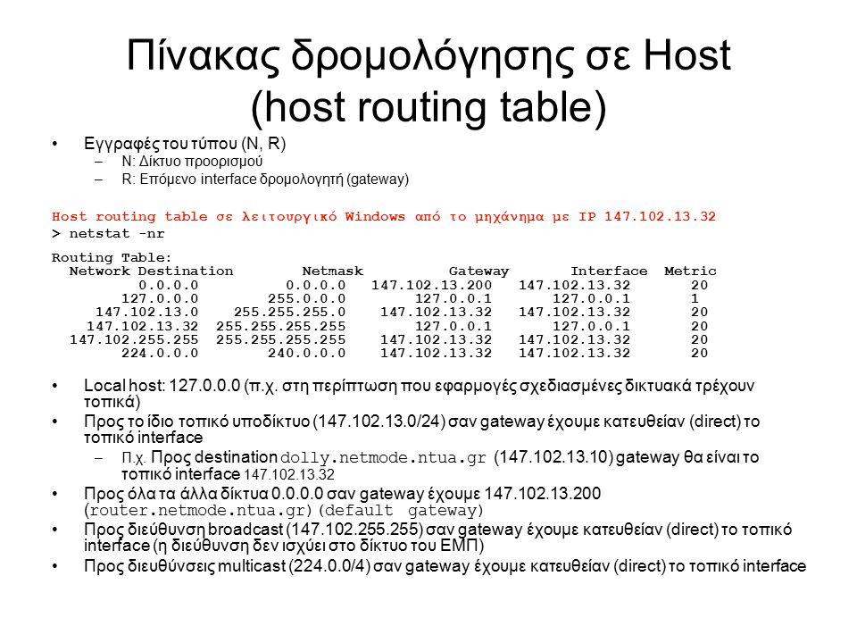 ΔΙΑΡΘΡΩΣΗ ΤΟΠΙΚΩΝ ΔΙΚΤΥΩΝ Ethernet Ένας μεταγωγέας Ethernet διατηρεί database με τις διευθύνσεις MAC πίσω από κάθε πόρτα, και προωθεί ή φιλτράρει πακέτα ανάλογα.