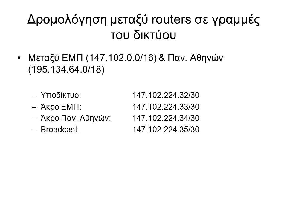 Δρομολόγηση μεταξύ routers σε γραμμές του δικτύου Μεταξύ ΕΜΠ (147.102.0.0/16) & Παν.