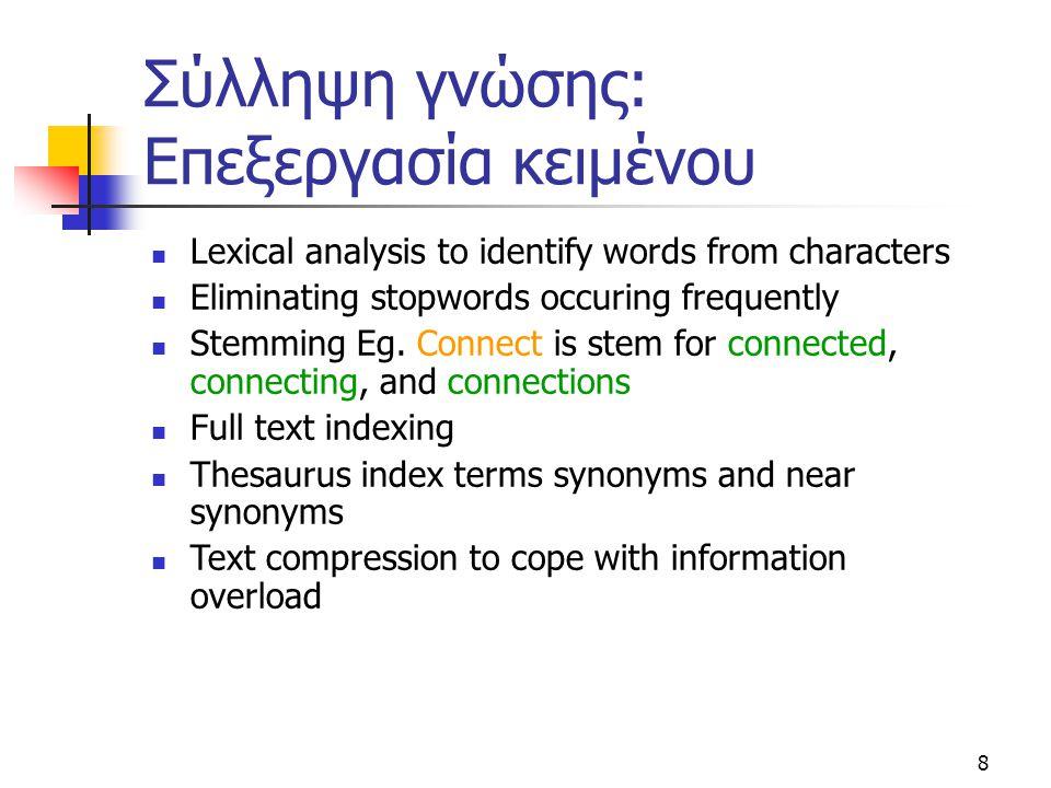 9 Σύλληψη γνώσης: Μηχανές αναζήτησης