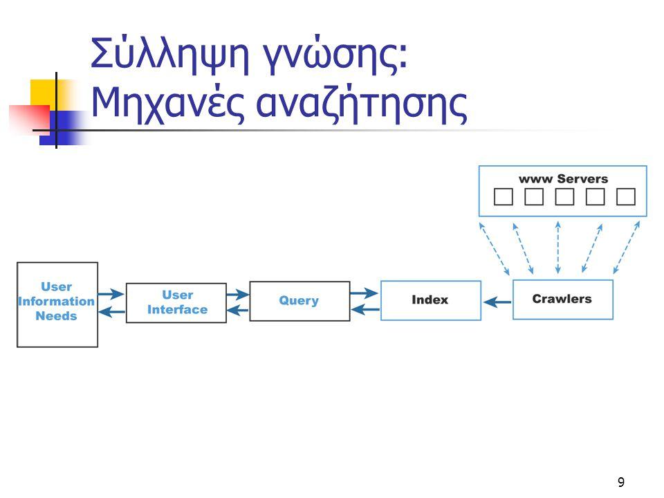 10 Αξιολόγηση γνώσης: OLAP: On-line Analytical Processing Πολυδιάστατη ανάλυση δεδομένων Επιτρέπει στο χρήστη να «παρατηρήσει» τα δεδομένα με διαφορετικούς τρόπους και πολλές διαστάσεις Τεχνική: η περιστροφή ενός κύβου δεδομένων (υπερ-επιπέδου)
