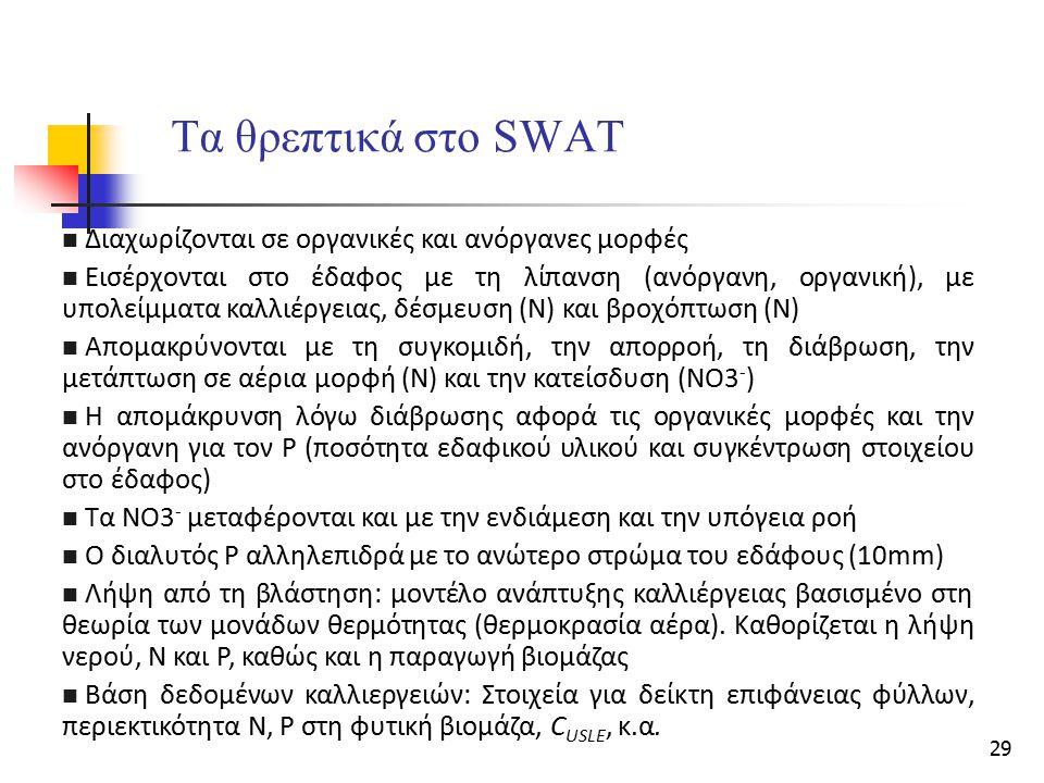 29 Τα θρεπτικά στο SWAT Διαχωρίζονται σε οργανικές και ανόργανες μορφές Εισέρχονται στο έδαφος με τη λίπανση (ανόργανη, οργανική), με υπολείμματα καλλ