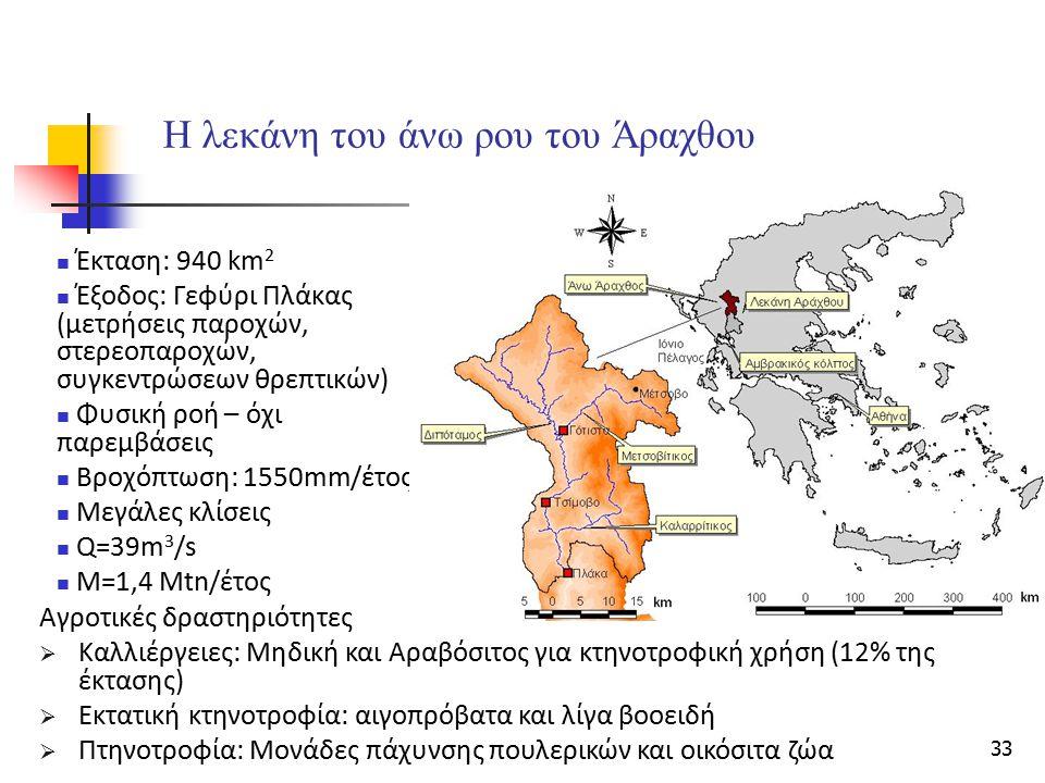 33 Η λεκάνη του άνω ρου του Άραχθου Έκταση: 940 km 2 Έξοδος: Γεφύρι Πλάκας (μετρήσεις παροχών, στερεοπαροχών, συγκεντρώσεων θρεπτικών) Φυσική ροή – όχ