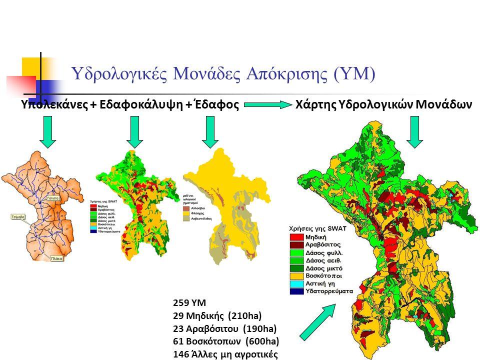 37 Υδρολογικές Μονάδες Απόκρισης (ΥΜ) Υπολεκάνες + Εδαφοκάλυψη + Έδαφος Χάρτης Υδρολογικών Μονάδων 259 ΥΜ 29 Μηδικής (210ha) 23 Αραβόσιτου (190ha) 61