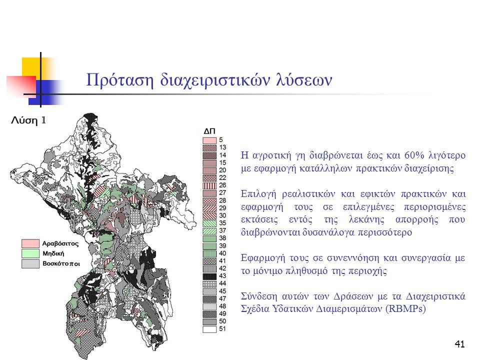 41 Πρόταση διαχειριστικών λύσεων Η αγροτική γη διαβρώνεται έως και 60% λιγότερο με εφαρμογή κατάλληλων πρακτικών διαχείρισης Επιλογή ρεαλιστικών και ε