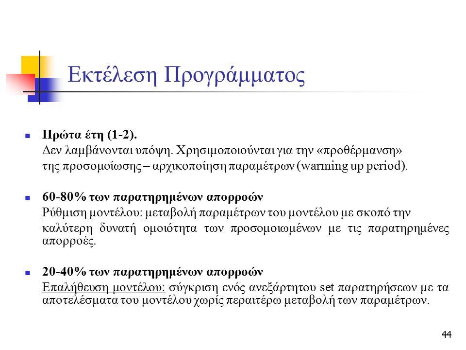 44 Εκτέλεση Προγράμματος Πρώτα έτη (1-2). Δεν λαμβάνονται υπόψη. Χρησιμοποιούνται για την «προθέρμανση» της προσομοίωσης – αρχικοποίηση παραμέτρων (wa