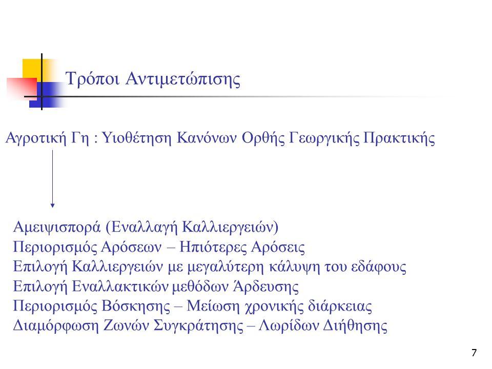 18 Ροές αζώτου (Ν) και φωσφόρου (P) Δέσμευση (fixation): Ν 2 ΝΟ3 -, ΝΗ4 + Εξάχνωση (volatilization): ΝΗ 3 Νιτροποίηση (nitrification): ΝΟ3 - Απονιτροποίηση (denitrification): Ν 2 Απομάκρυνση με: μετάπτωση σε αέρια μορφή, κατείσδυση, συγκομιδή καρπού, απορροή, διάβρωση Ανοργανοποίηση (mineralization): PO4 - Προσρόφηση (adsorption): PO4 - + (Fe, Ca, Al) Απομάκρυνση με συγκομιδή καρπού, απορροή, διάβρωση