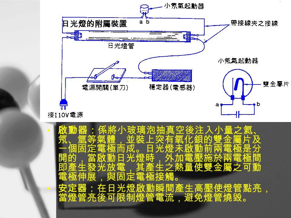 啟動器:係將小玻璃泡抽真空後注入小量之氦、 氖、氫等氣體,並裝上突有氧化鋇的雙金屬片及 一個固定電極而成。日光燈未啟動前兩電極是分 開的,當啟動日光燈時,外加電壓施於兩電極間 即產生發光放電,其產生之熱量使雙金屬之可動 電極伸展,與固定電極接觸。 安定器:在日光燈啟動瞬間產生高壓使燈管點亮, 當燈管亮後可限制燈管電流,避免燈管燒毀。 日光燈的附屬裝置