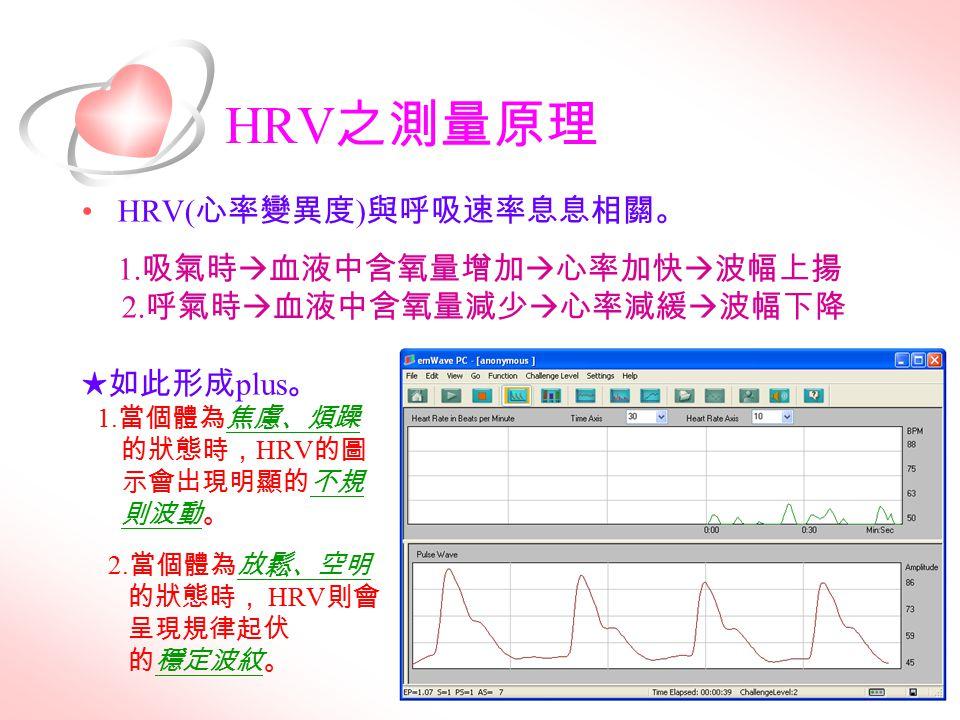 HRV 之測量原理 HRV( 心率變異度 ) 與呼吸速率息息相關。 1. 吸氣時  血液中含氧量增加  心率加快  波幅上揚 2. 呼氣時  血液中含氧量減少  心率減緩  波幅下降 ★如此形成 plus 。 1. 當個體為焦慮、煩躁 的狀態時, HRV 的圖 示會出現明顯的不規 則波動