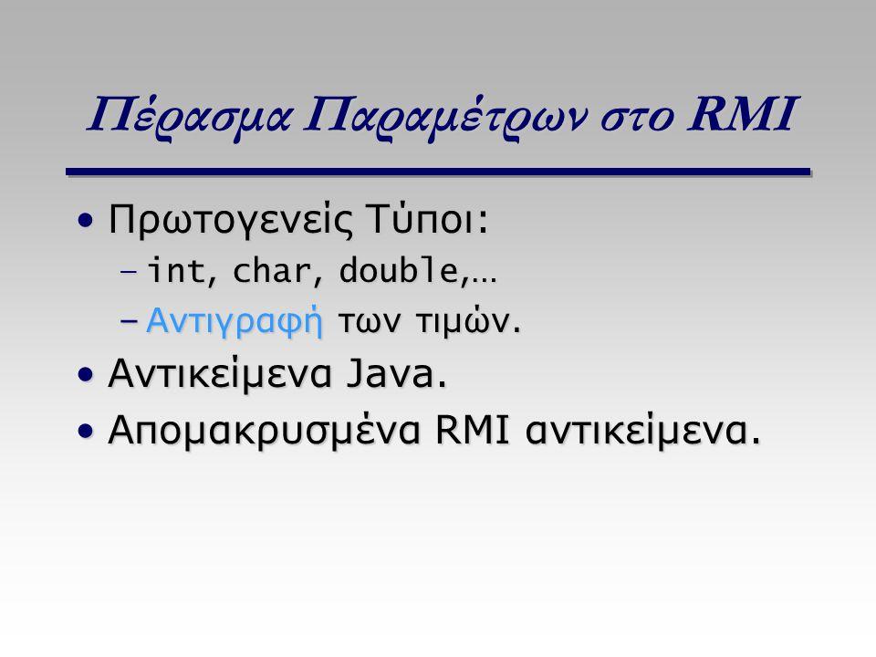 Πέρασμα Παραμέτρων στο RMI Πρωτογενείς Τύποι:Πρωτογενείς Τύποι: –int, char, double,… –Αντιγραφή των τιμών. Αντικείμενα Java.Αντικείμενα Java. Απομακρυ