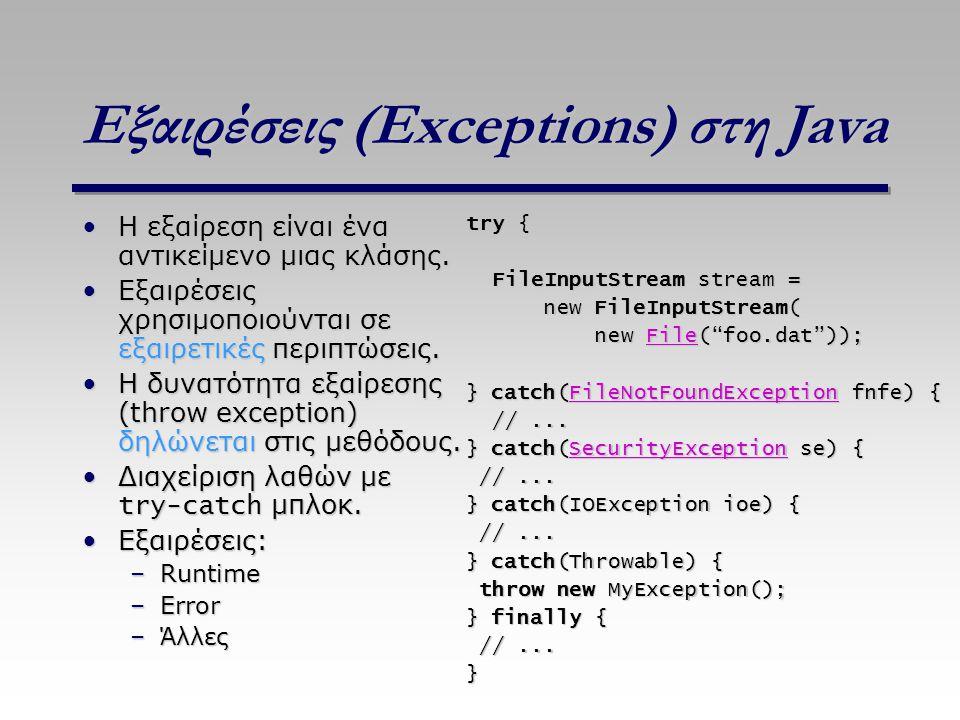 Εξαιρέσεις (Exceptions) στη Java Η εξαίρεση είναι ένα αντικείμενο μιας κλάσης.Η εξαίρεση είναι ένα αντικείμενο μιας κλάσης. Εξαιρέσεις χρησιμοποιούντα