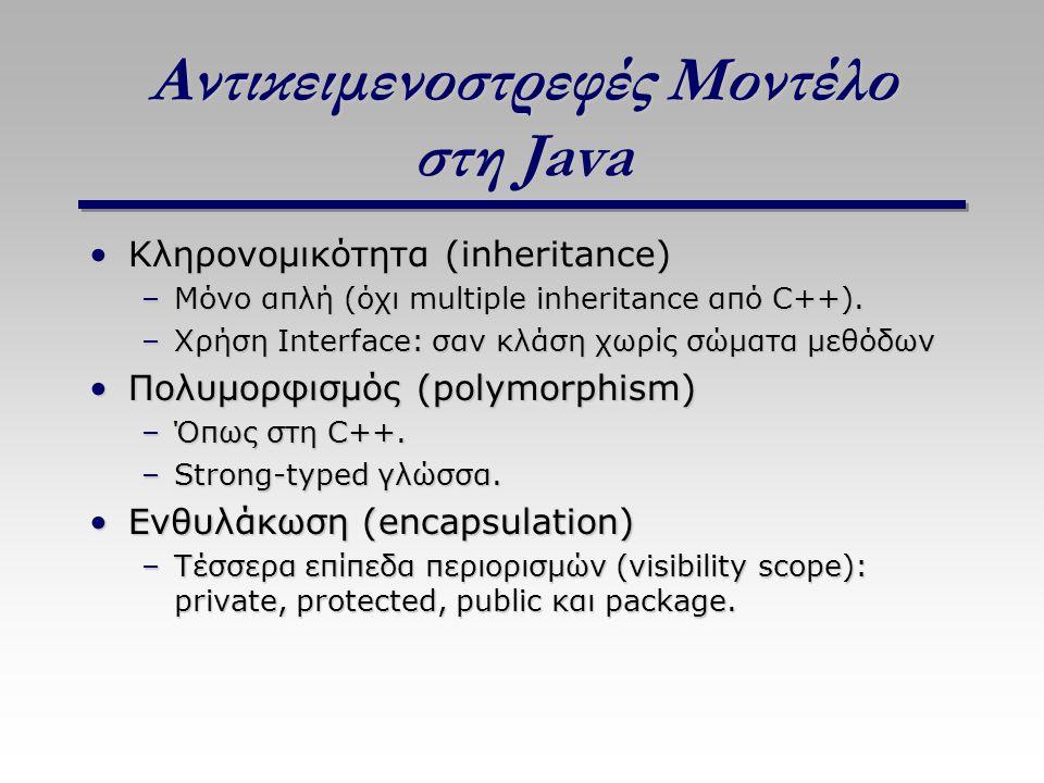 Αντικειμενοστρεφές Μοντέλο στη Java Κληρονομικότητα (inheritance)Κληρονομικότητα (inheritance) –Μόνο απλή (όχι multiple inheritance από C++). –Χρήση I