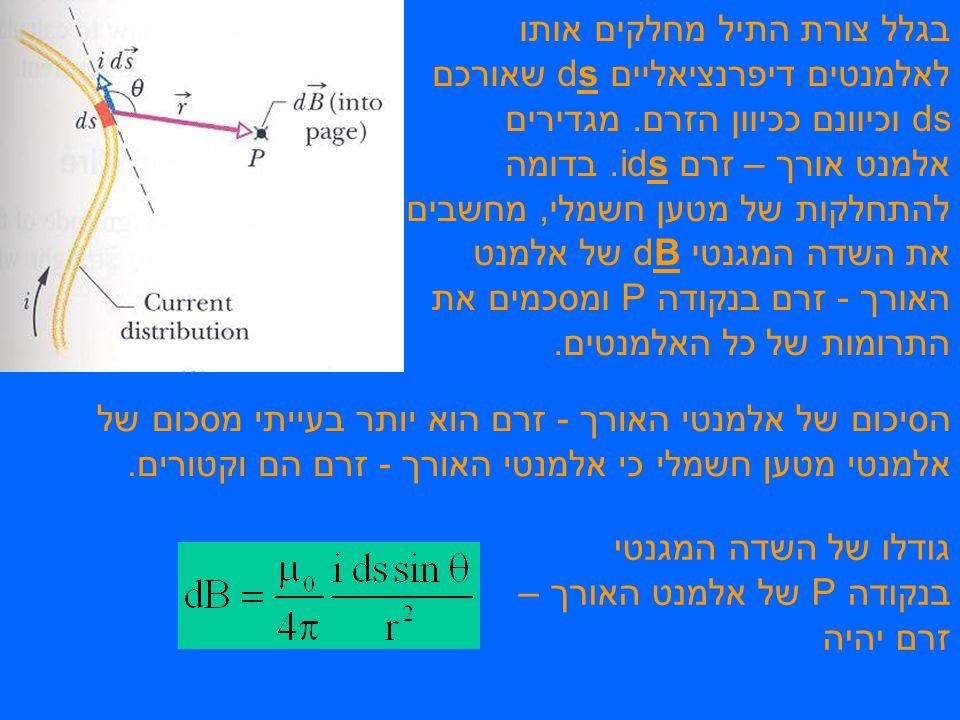בגלל צורת התיל מחלקים אותו לאלמנטים דיפרנציאליים ds שאורכם ds וכיוונם ככיוון הזרם. מגדירים אלמנט אורך – זרם ids. בדומה להתחלקות של מטען חשמלי, מחשבים