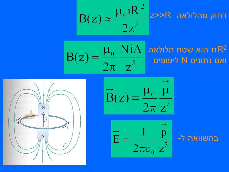 רחוק מהלולאה z>>R πR 2 הוא שטח הלולאה. ואם נתונים N ליפופים בהשוואה ל-