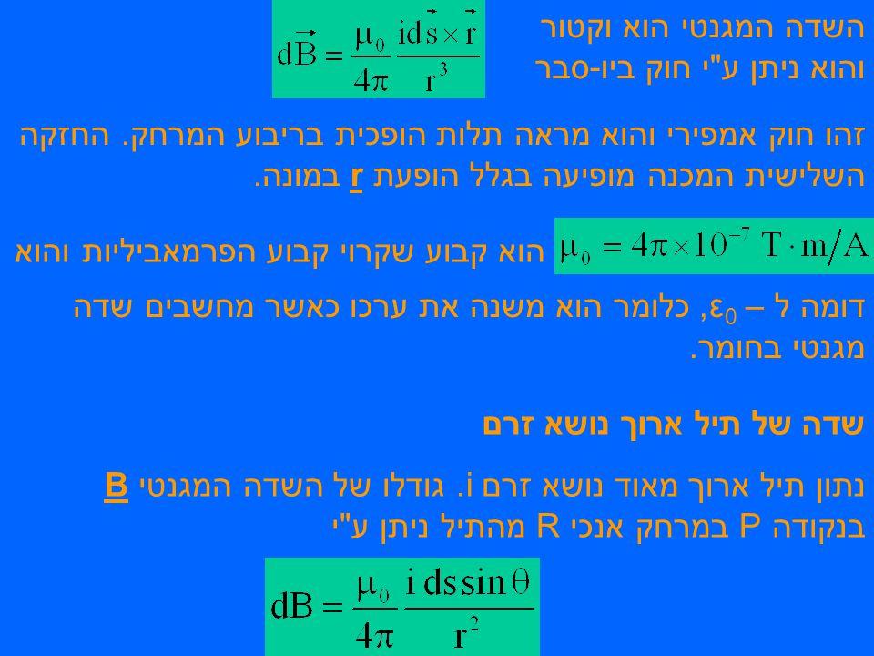 כיוונו של dB הוא של הוקטור ds x r והוא לתוך המסך.כל אלמנטי האורך – זרם תורמים dB באותו כיוון.
