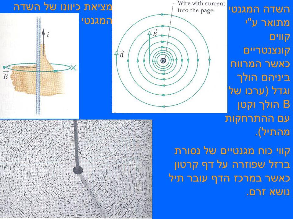 שדה מגנטי של קשת מעגלית נושאת זרם.קשת מעגלית, שרדיוסה R והיוצרת זווית מרכזית , נושאת זרם i.