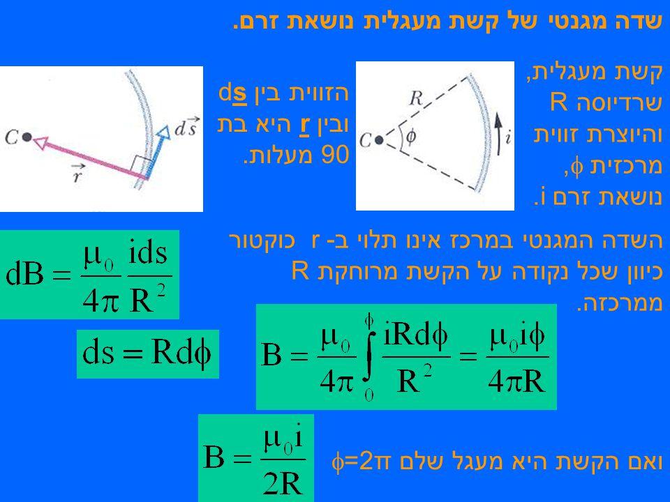שדה מגנטי של קשת מעגלית נושאת זרם. קשת מעגלית, שרדיוסה R והיוצרת זווית מרכזית , נושאת זרם i. הזווית בין ds ובין r היא בת 90 מעלות. השדה המגנטי במרכז