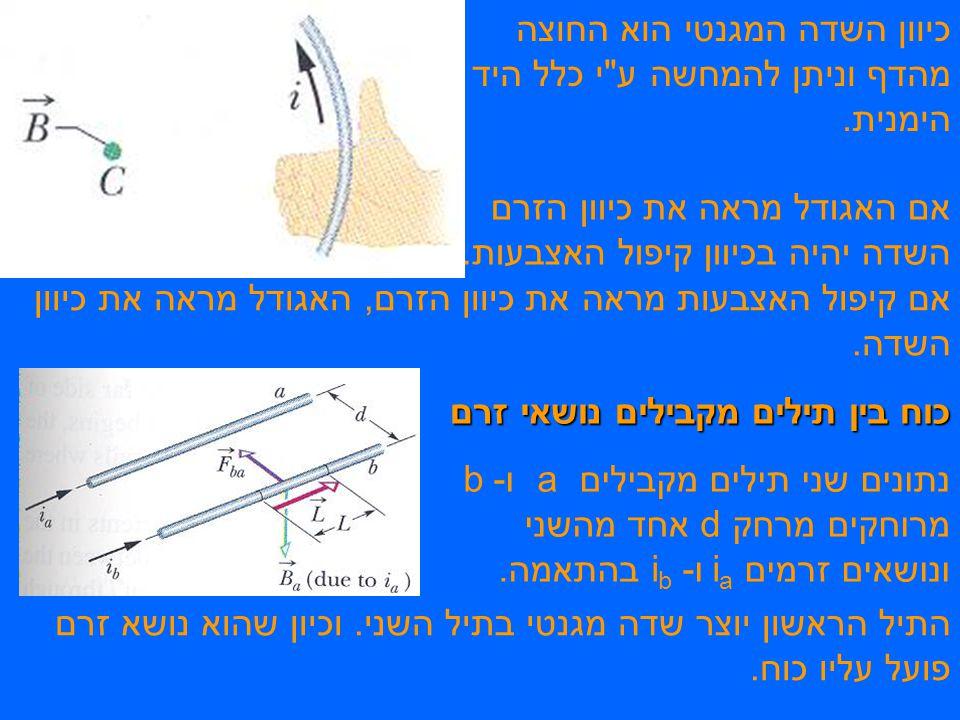 השדה שיוצר תיל a בתיל b.כיוונו מאונך ל- b.