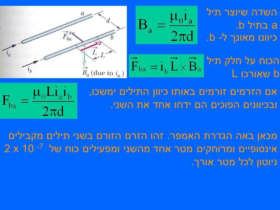 השדה שיוצר תיל a בתיל b. כיוונו מאונך ל- b. הכוח על חלק תיל b שאורכו L אם הזרמים זורמים באותו כיוון התילים ימשכו, ובכיוונים הפוכים הם ידחו אחד את השני