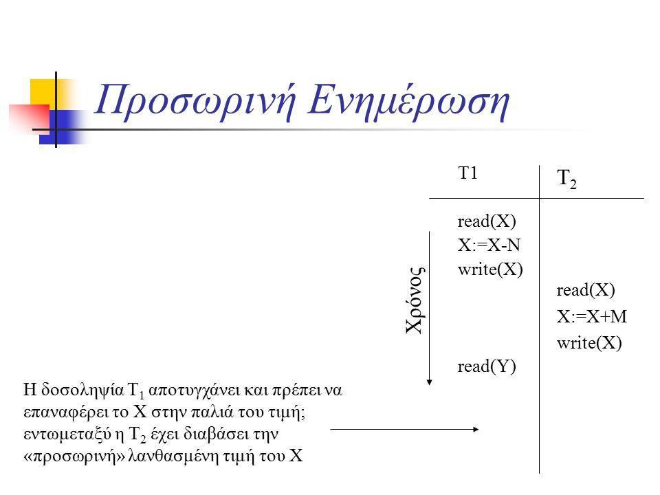 Προσωρινή Ενημέρωση T1 read(X) X:=X-N write(X) read(Y) T 2 read(X) X:=X+M write(X) Χρόνος Η δοσοληψία Τ 1 αποτυγχάνει και πρέπει να επαναφέρει το Χ στην παλιά του τιμή; εντωμεταξύ η Τ 2 έχει διαβάσει την «προσωρινή» λανθασμένη τιμή του Χ