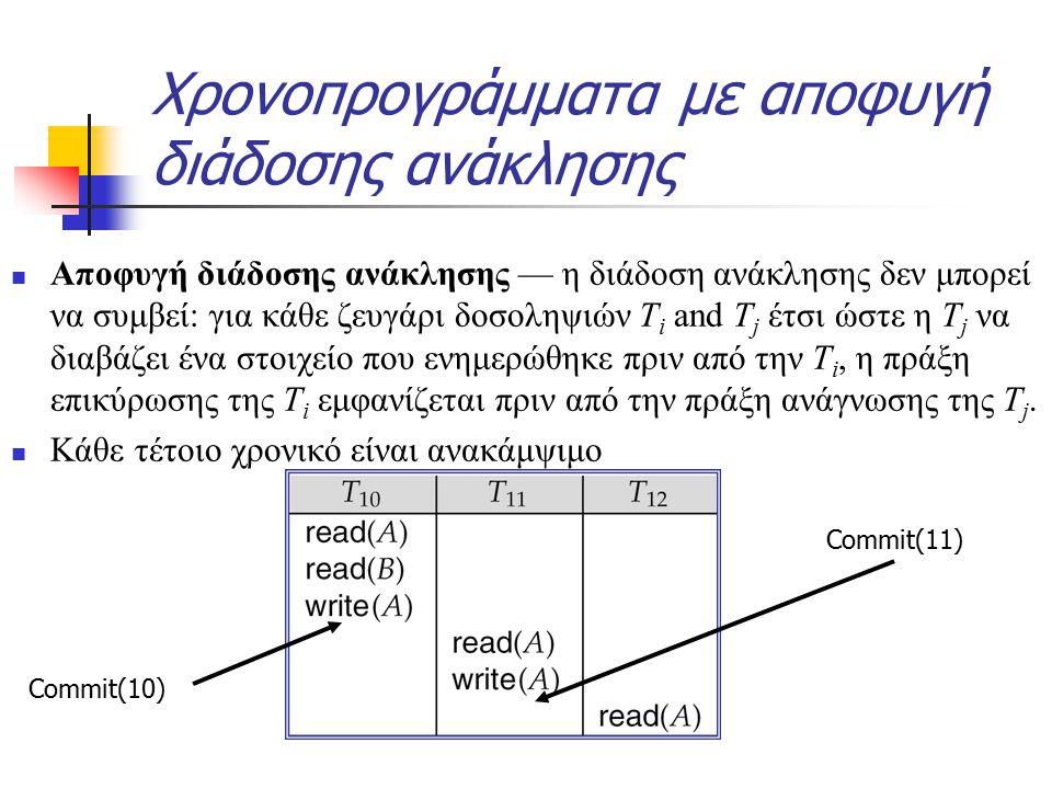 Χρονοπρογράμματα με αποφυγή διάδοσης ανάκλησης Αποφυγή διάδοσης ανάκλησης — η διάδοση ανάκλησης δεν μπορεί να συμβεί: για κάθε ζευγάρι δοσοληψιών T i and T j έτσι ώστε η T j να διαβάζει ένα στοιχείο που ενημερώθηκε πριν από την T i, η πράξη επικύρωσης της T i εμφανίζεται πριν από την πράξη ανάγνωσης της T j.