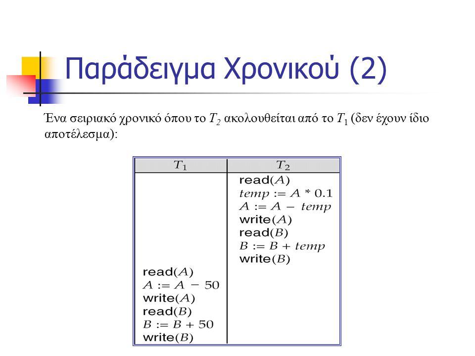 Ένα σειριακό χρονικό όπου το T 2 ακολουθείται από το T 1 (δεν έχουν ίδιο αποτέλεσμα): Παράδειγμα Χρονικού (2)