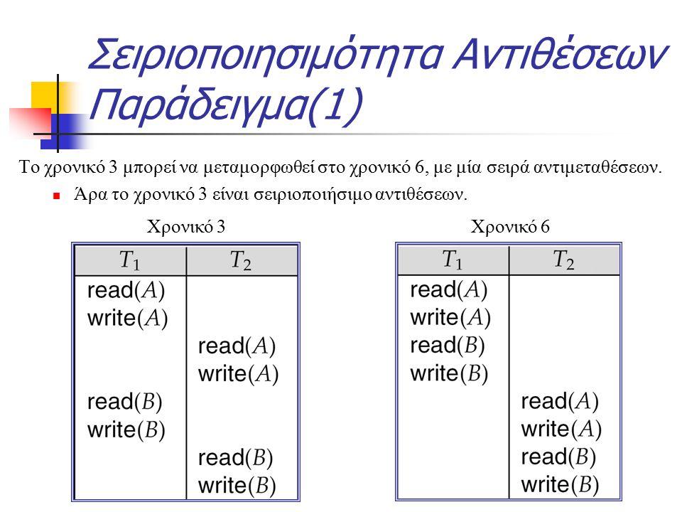 Το χρονικό 3 μπορεί να μεταμορφωθεί στο χρονικό 6, με μία σειρά αντιμεταθέσεων.