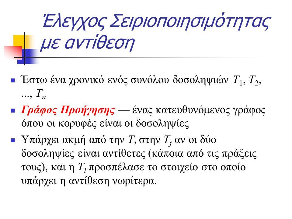 Έλεγχος Σειριοποιησιμότητας με αντίθεση Έστω ένα χρονικό ενός συνόλου δοσοληψιών T 1, T 2,..., T n Γράφος Προήγησης — ένας κατευθυνόμενος γράφος όπου οι κορυφές είναι οι δοσοληψίες Υπάρχει ακμή από την T i στην T j αν οι δύο δοσοληψίες είναι αντίθετες (κάποια από τις πράξεις τους), και η T i προσπέλασε το στοιχείο στο οποίο υπάρχει η αντίθεση νωρίτερα.