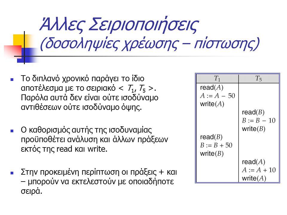 Άλλες Σειριοποιήσεις (δοσοληψίες χρέωσης – πίστωσης) Το διπλανό χρονικό παράγει το ίδιο αποτέλεσμα με το σειριακό.