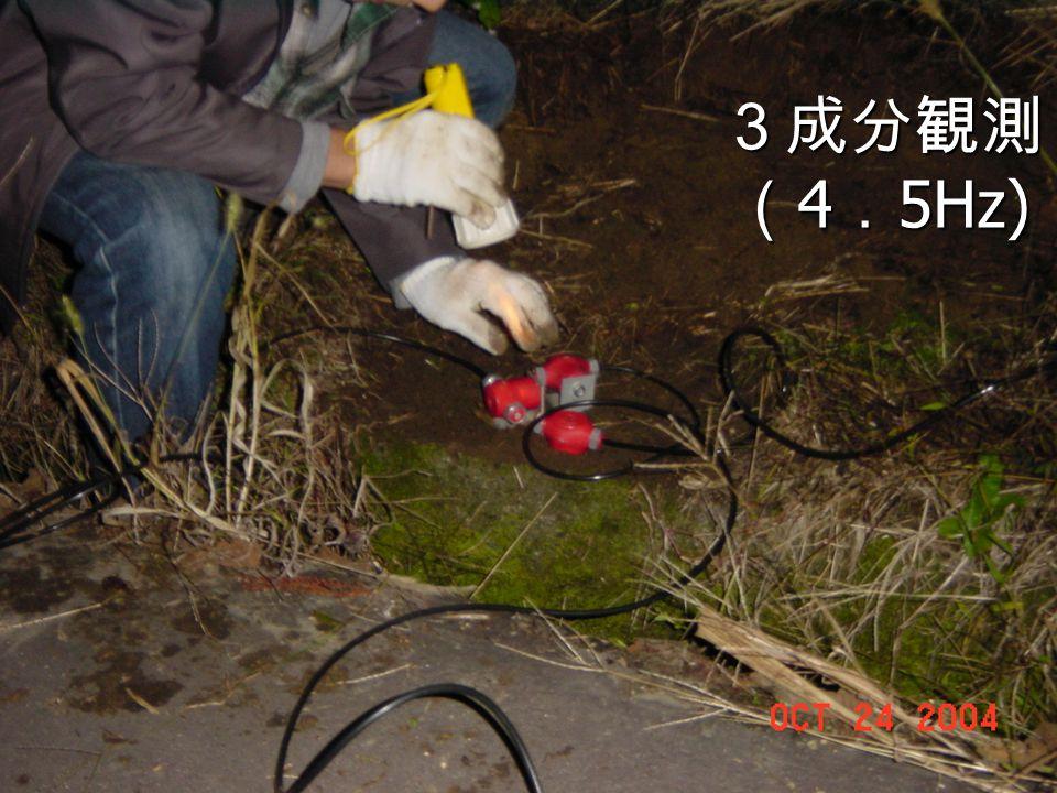 2004/12/7 平成 16 年新潟県中越地震による斜面災 害緊急シンポジウム 12 3成分観測 ( 4 . 5Hz)
