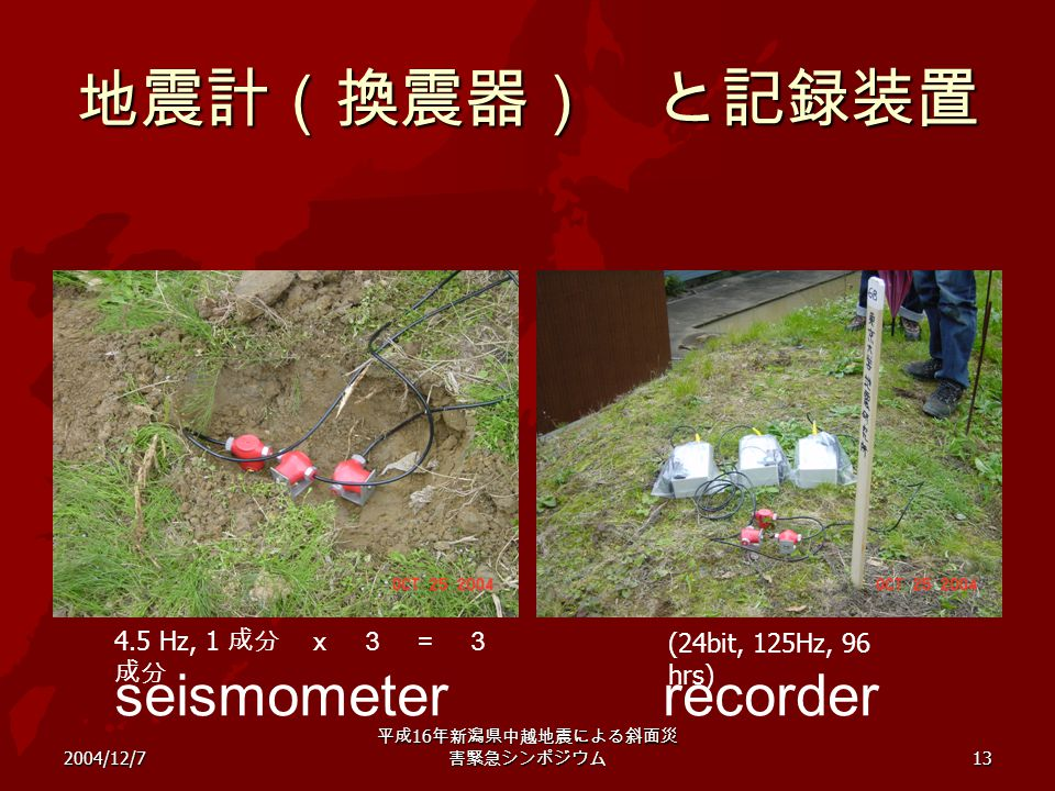 2004/12/7 平成 16 年新潟県中越地震による斜面災 害緊急シンポジウム 13 地震計(換震器) と記録装置 seismometerrecorder (24bit, 125Hz, 96 hrs) 4.5 Hz, 1 成分 x 3 = 3 成分