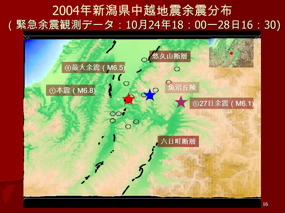 平成 16 年新潟県中越地震による斜面災 害緊急シンポジウム 16 (緊急余震観測データ: 10 月 24 年 18 : 00 ー 28 日 16 : 30) 2004 年新潟県中越地震余震分布 (緊急余震観測データ: 10 月 24 年 18 : 00 ー 28 日 16 : 30) 六日町断層