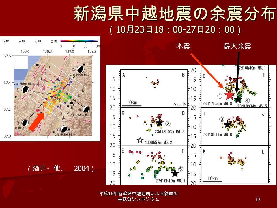 平成 16 年新潟県中越地震による斜面災 害緊急シンポジウム 17 新潟県中越地震の余震分布 ( 10 月 23 日 18 : 00-27 日 20 : 00 ) (酒井・他、 2004 ) 本震 最大余震
