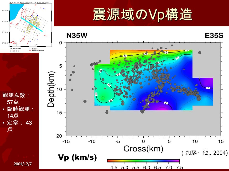 2004/12/7 平成 16 年新潟県中越地震による斜面災 害緊急シンポジウム 18 震源域の Vp 構造 小平尾断層 Vp (km/s) 観測点数: 57 点 臨時観測: 14 点 定常: 43 点 (加藤・他., 2004)